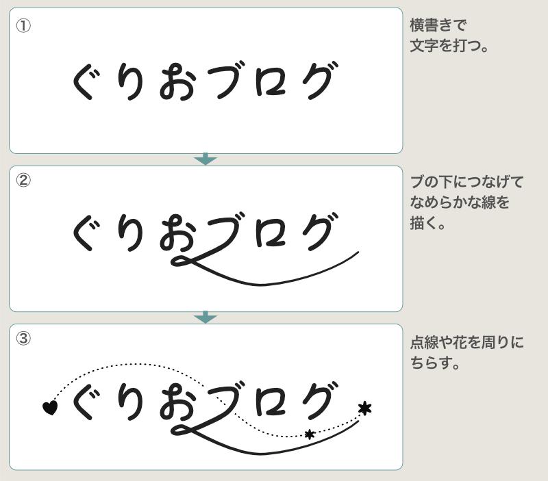 ロゴの作り方3